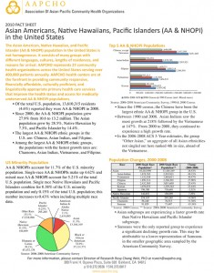 AAPCHO_FactSheet-AANHOPI_in_US_2010-IMG