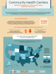 AAPCHO_CHCs_and_AANHOPIs_Infographic-IMG